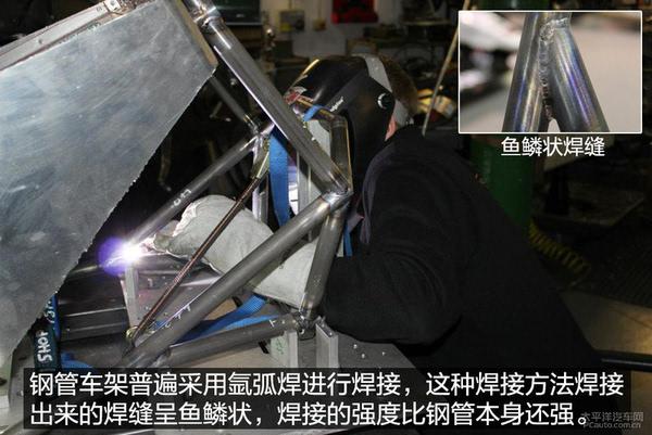 大学生赛车梦 赛车的车架结构与制作