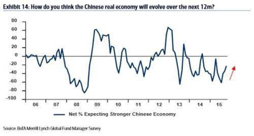 华尔街主导美国经济总量和中国比_华尔街牛图片