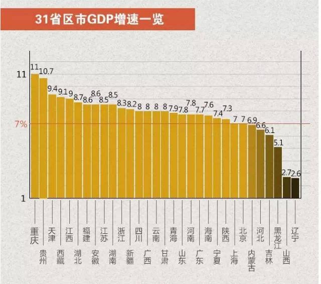 gdp照片_中国经济在增长回落期 GDP连续五个季度回落(2)