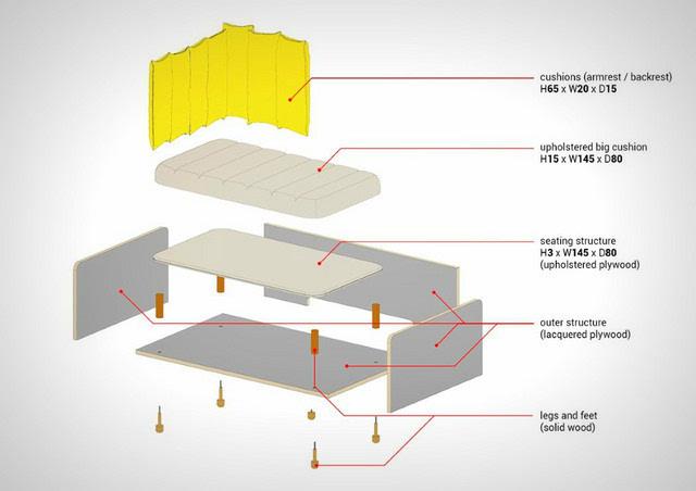 新式沙发结构组合图,创意十分独特!