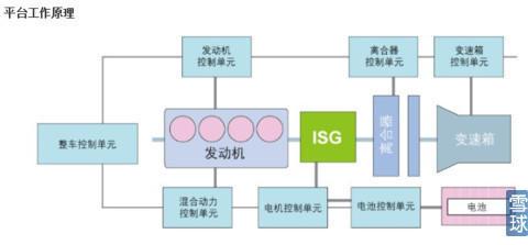 """成长观察之八:正海磁材 新能源""""双核""""公司"""
