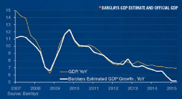 我国历年GDP收入法的构成_重磅宏观 中国经济数据解读完全手册