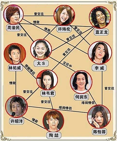 李亚鹏离婚后陪他的竟然是杨坤 揭娱乐圈铁关系