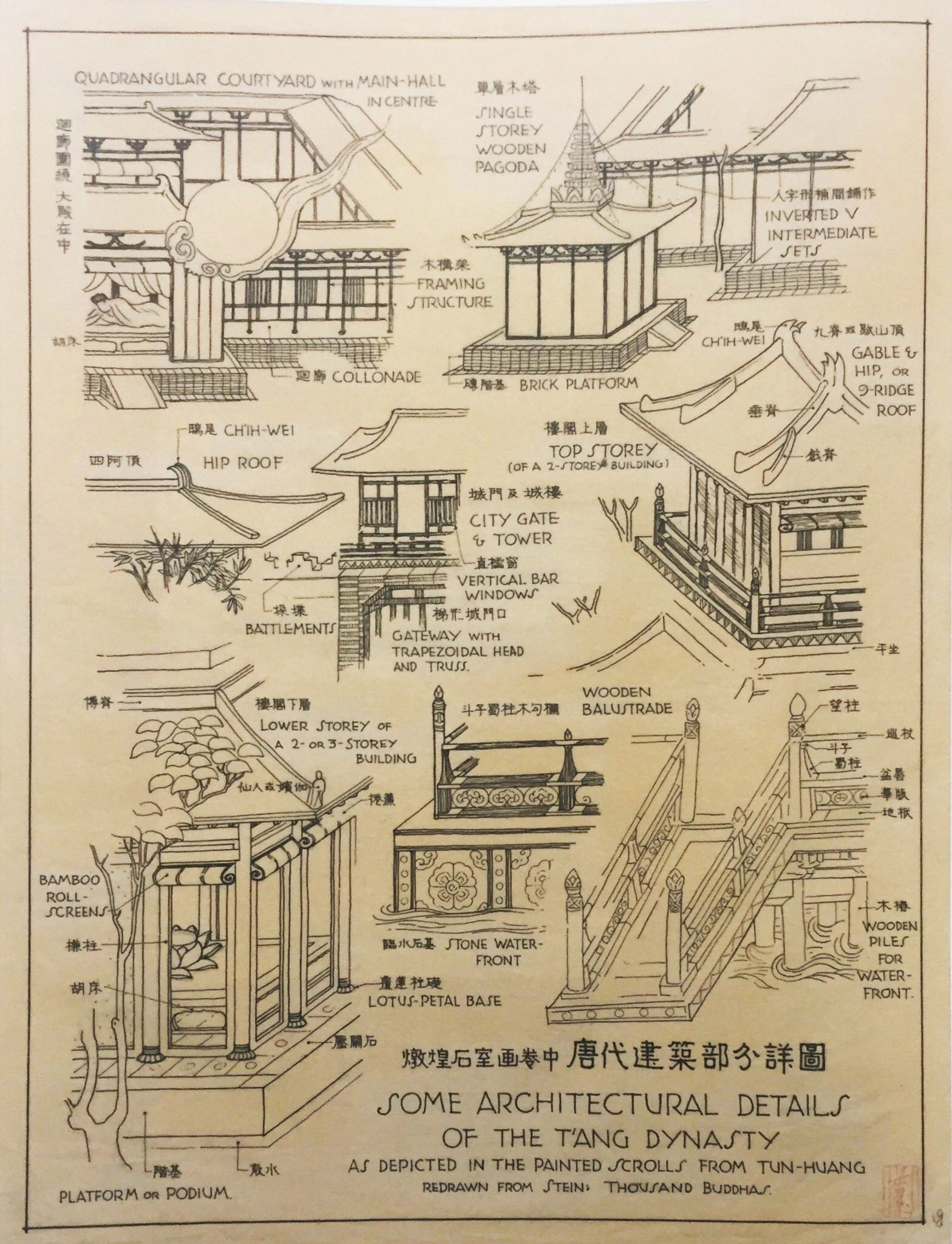 看了梁思成的手绘稿 终于知道林徽因为啥没选徐志摩了