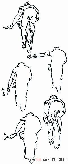 骑行手语(图解)骑行过程中常用的手势