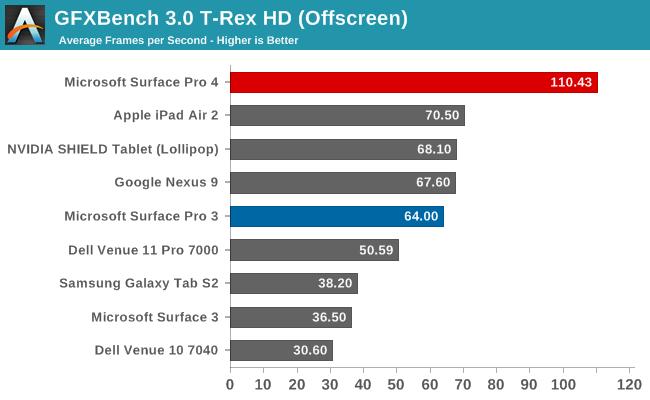 00U依旧吊打安卓与ios平台.-一骑绝尘 微软surface pro 4详细评测