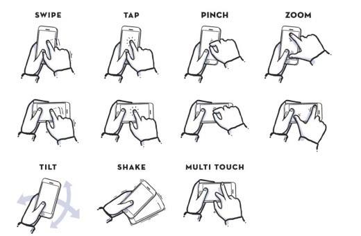 """移动app交互设计:如何把""""手势流""""装进手机图片"""