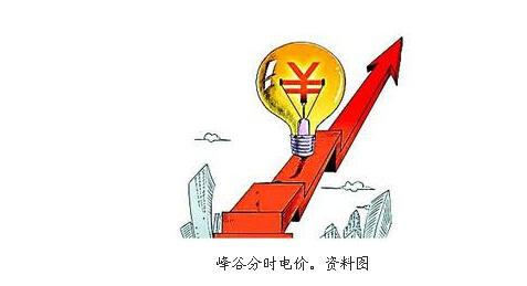 供电公司了解到 邯郸市将执行峰谷分时电价政
