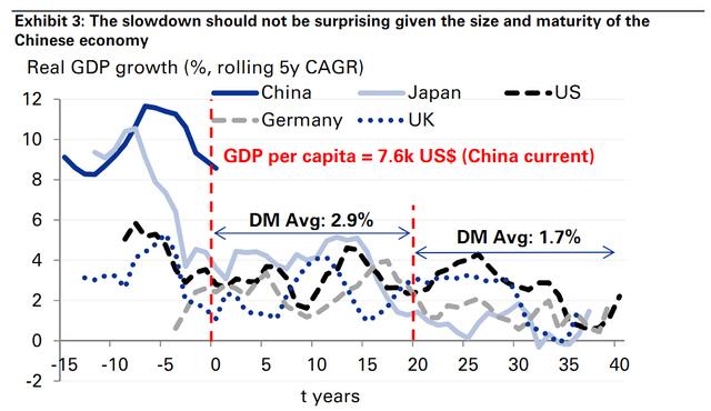 gdp有用吗_国家统计局发布2011年GDP最终核实数