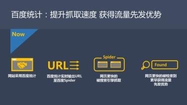 百度统计——最大的中文网站分析平台 站长工具 第1张