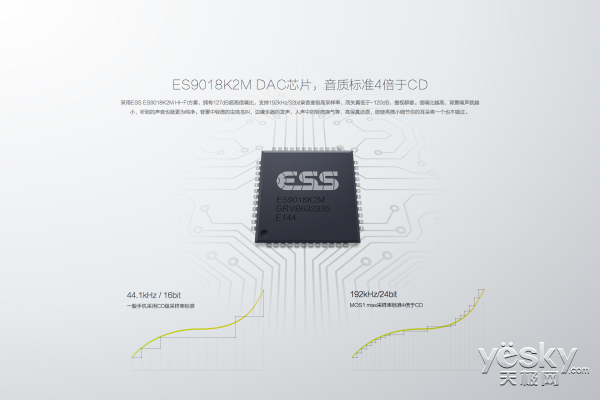 来自ess的es9018 k2m dac芯片
