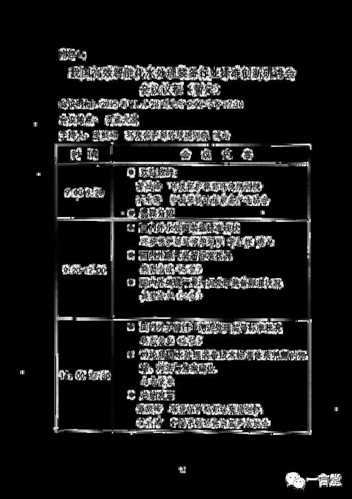 欧姆表的创新原理电路图