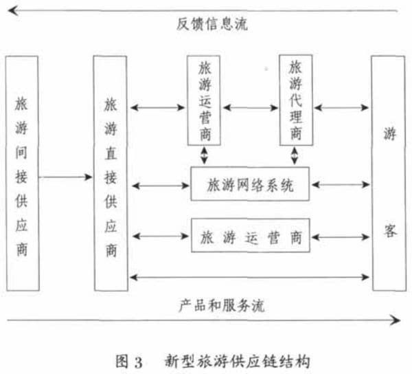 电路 电路图 电子 原理图 600_544