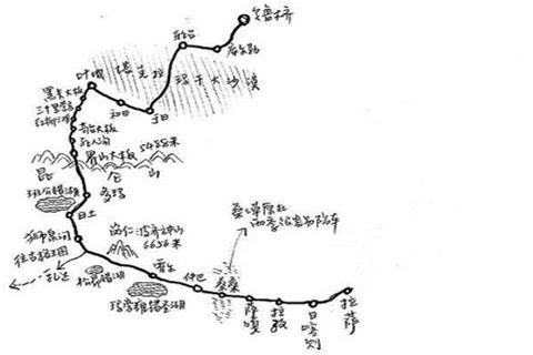手绘简易旅行线路图