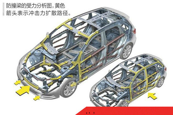 日系车为什么比较省油 真的因为铁皮薄车轻吗?_车猫网
