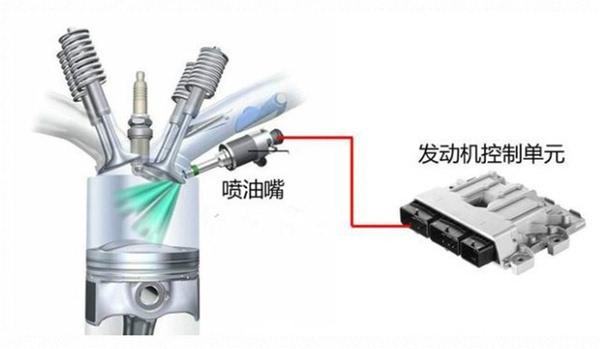 气动电磁阀与气缸接线图