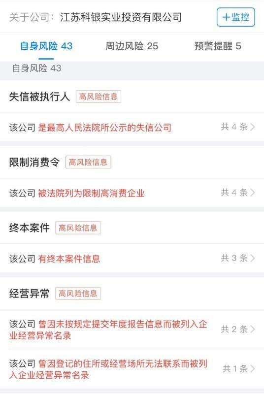 江苏昆山企业家武洪平民间借贷遭遇套路 企业破产 7000平房产遭过户、变卖