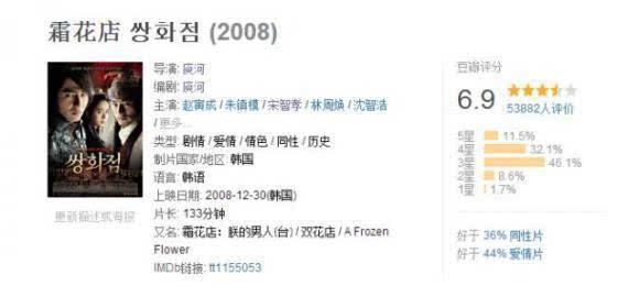 《霜花店》宋智孝主演的一部情色電影,里面居然也有宋仲基出演