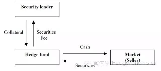 国内最好的基金公司_国内私募基金投资策略解析