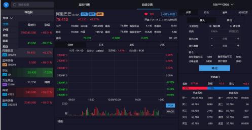 搜狐股市行情_支持美股实时行情,牛气股票PC版客户端即将上线_搜狐其它_搜狐网