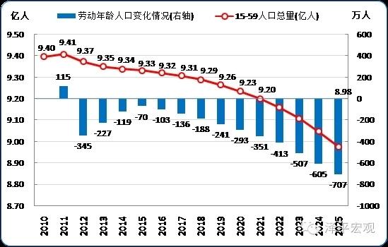 任泽平:人口红利逐渐消失 房地产长周期拐点到来