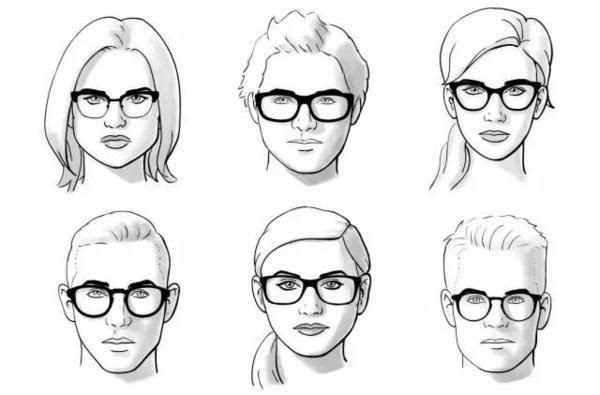 少妇脸型性交强弱_脸型和眼镜的迷之关系