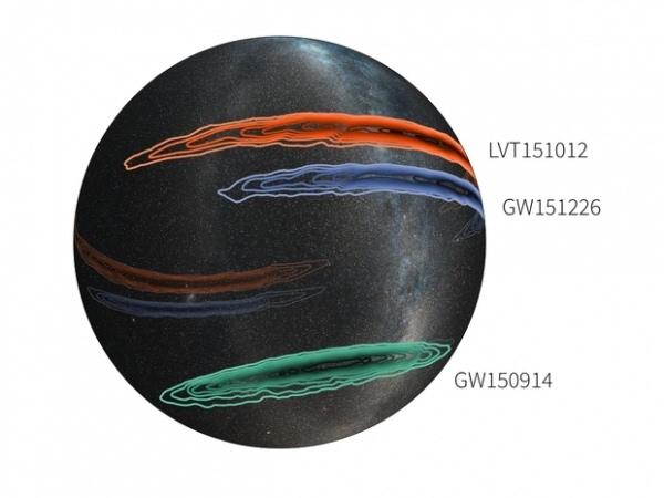 科学家再次探测到引力波信号:源自14亿年前的黑洞合并的照片 - 11