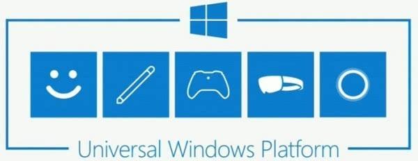 微软的光荣梦想 – Windows 10的第一生产力UWP的照片 - 2