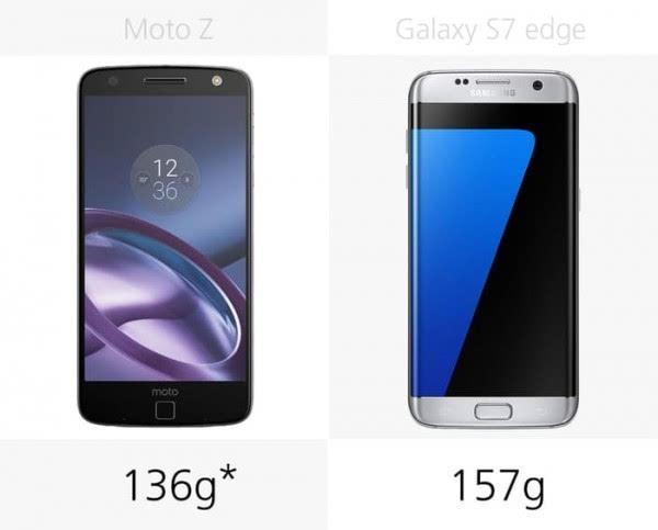 Moto Z和三星Galaxy S7 edge规格参数对比的照片 - 4