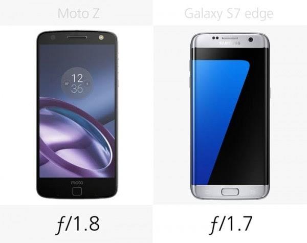 Moto Z和三星Galaxy S7 edge规格参数对比的照片 - 21