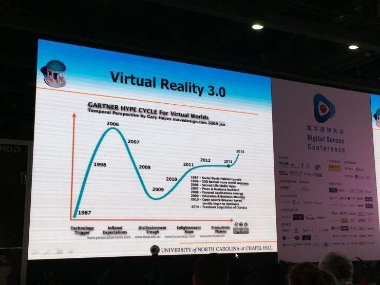 """准确来说,今年是第三个""""VR元年""""的照片 - 2"""