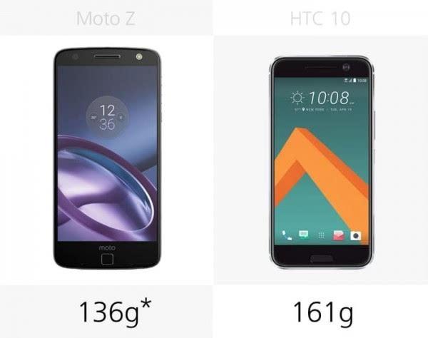 Moto Z和HTC 10规格参数对比的照片 - 3