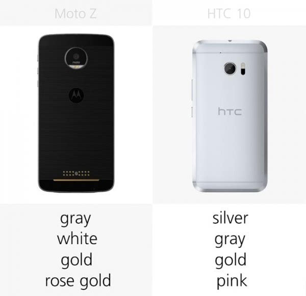 Moto Z和HTC 10规格参数对比的照片 - 6
