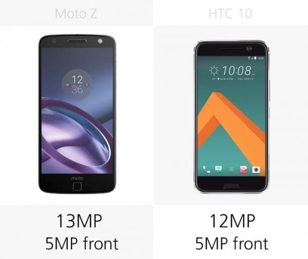 Moto Z和HTC 10规格参数对比的照片 - 17