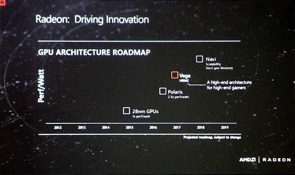 即将到来:AMD披露Radeon RX 470/460独显更多细节的照片 - 3