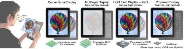 """不是魔法?未来苹果设备屏幕可""""调整""""视力?的照片 - 2"""