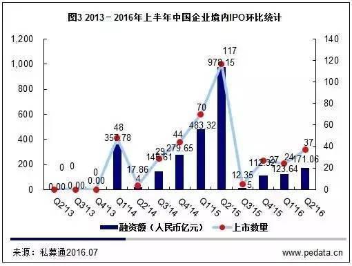 上海上半年经济总量_上海大学经济学院