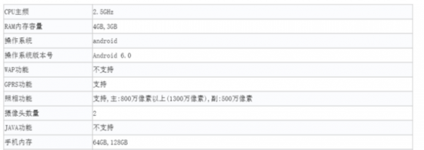 配置外观全曝光:红米Pro工信部入网 确认前置指纹识别的照片 - 5