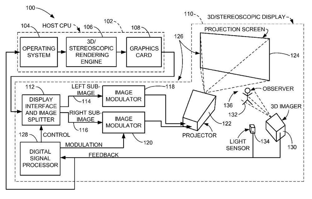 苹果新专利 开发更先进的3D全息投影技术?的照片 - 2