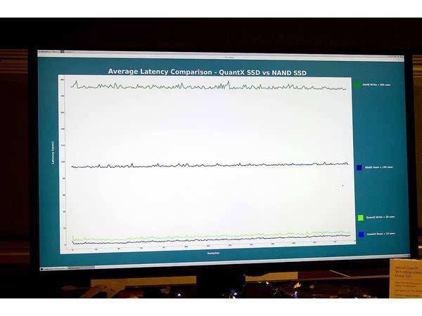 3D XPoint固态盘首次现身:Intel、美光贡献存储革命的照片 - 7