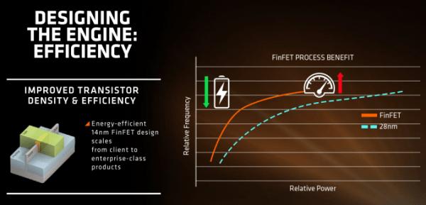 农企的翻身日常 AMD Zen 微架构初步解析的照片 - 5