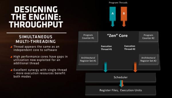 农企的翻身日常 AMD Zen 微架构初步解析的照片 - 7