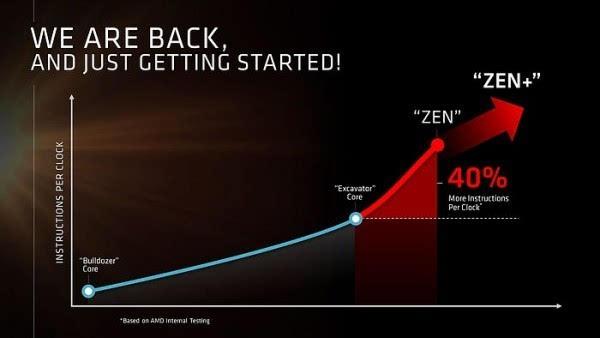 农企的翻身日常 AMD Zen 微架构初步解析的照片 - 8