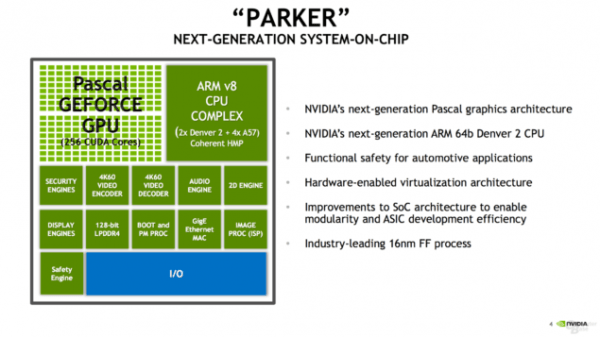 NVIDIA新Tegra Parker公布:首用6核CPU GPU升级帕斯卡架构的照片 - 5