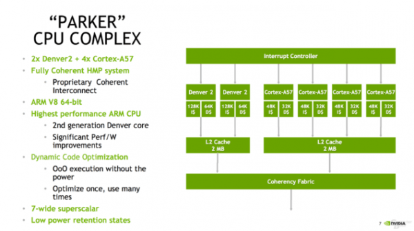 NVIDIA新Tegra Parker公布:首用6核CPU GPU升级帕斯卡架构的照片 - 6