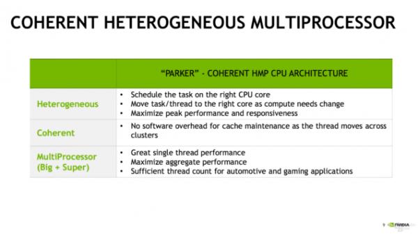 NVIDIA新Tegra Parker公布:首用6核CPU GPU升级帕斯卡架构的照片 - 7