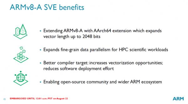 ARM宣布ARMv8-A矢量扩展:高性能计算、数据中心的照片 - 4