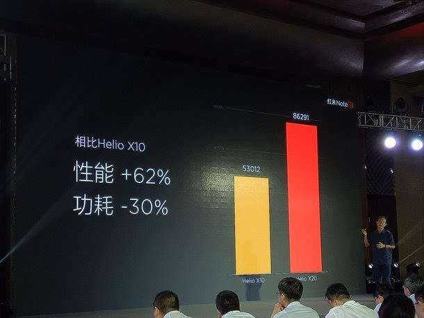 售价899元:小米正式发布红米Note 4的照片 - 13