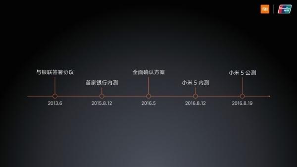 小米Pay正式上线:同时支持银行/公交卡的照片 - 9
