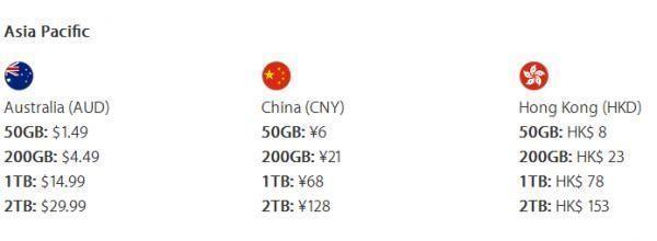 iPhone贵就算了 iCloud为什么也要那么贵?的照片 - 2